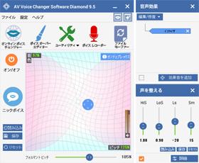 shareedge プロジェクト av voice changer software diamond edition